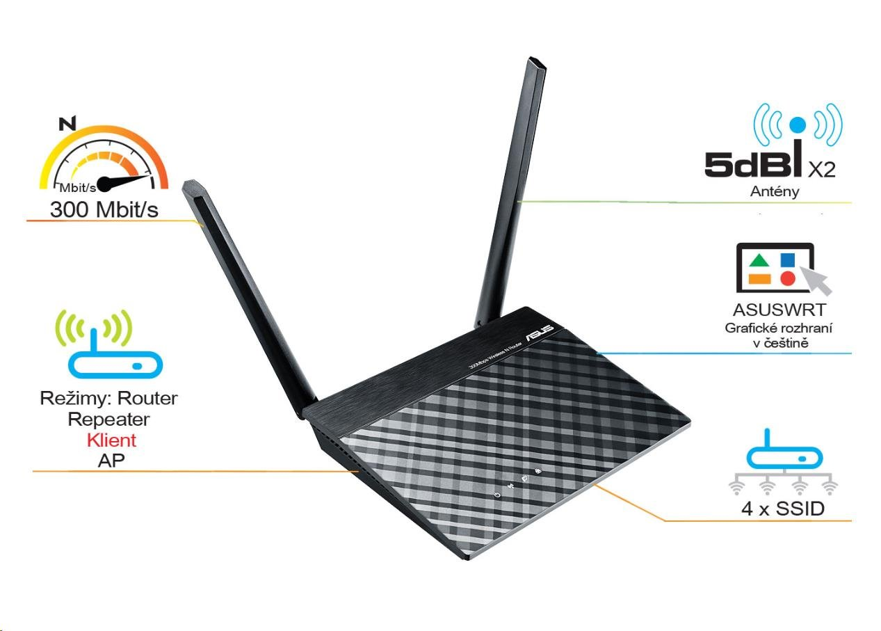 ASUS RT-N12K Wireless N300 Router, klient (90-IG10002MB1-3PA0-)