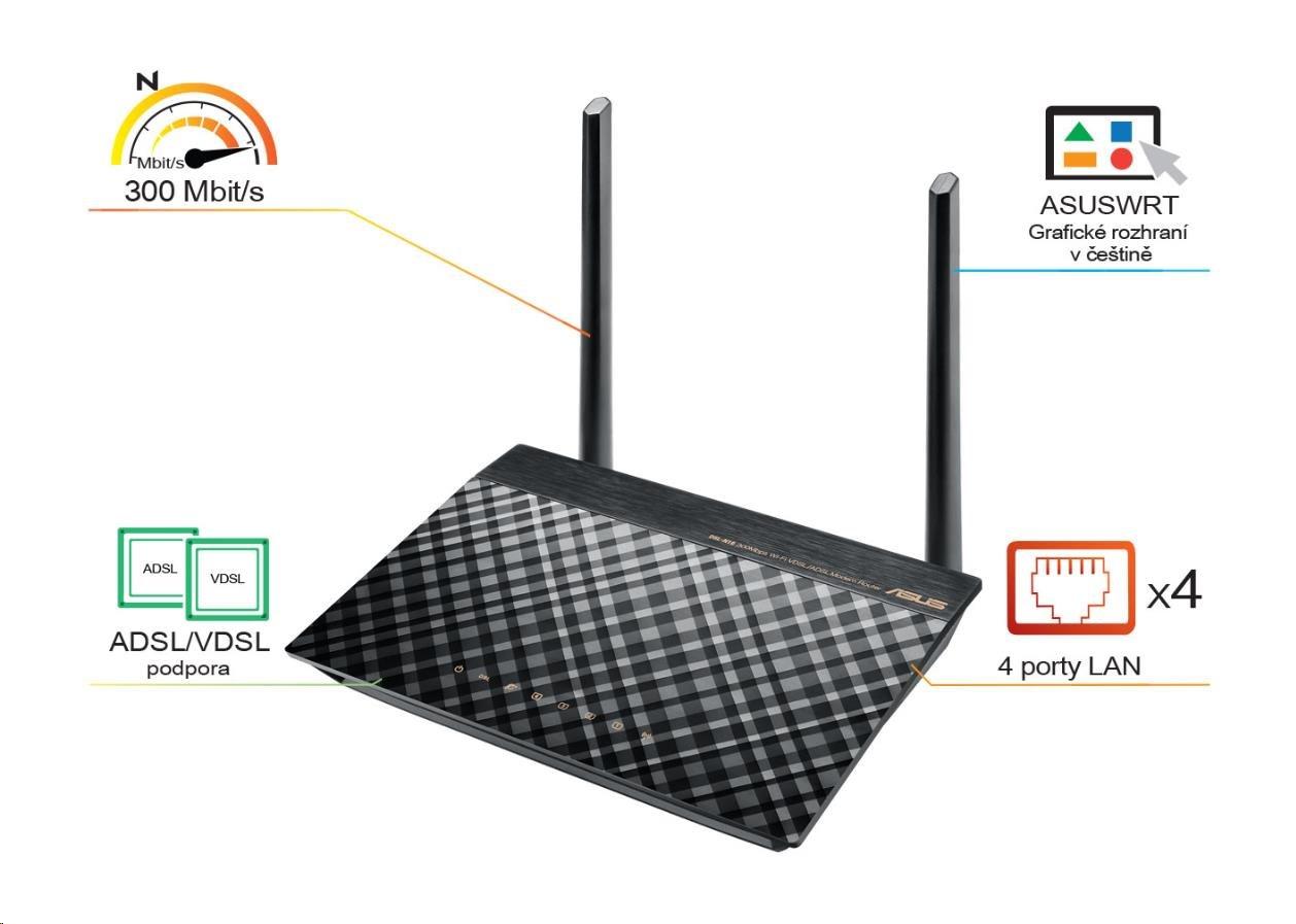 ASUS DSL-N16 VDSL/ADSL Wireless N300 Modem Router, 4x 10/100 RJ45 (90IG02C0-BM3100)
