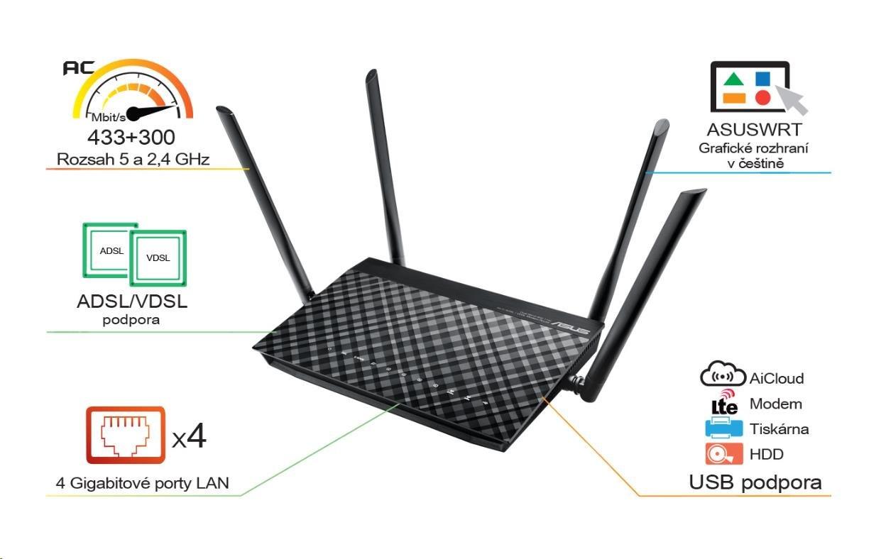 ASUS DSL-AC52U Dual-band Wireless AC750 VDSL/ADSL Modem Router, 4x gigabit RJ45, 1x USB2.0 (90IG02B0-BM3100)