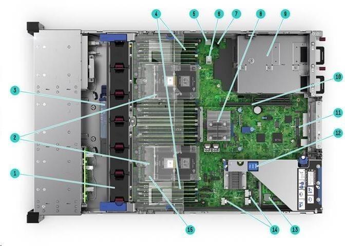 HPE PL DL380G10 3106 (1.7G/8C/11M/2133) 1x16G 2x300G/10k SAS P408i-a2G 8SFF 1x500Wp RF DVDRW NBD333 2U