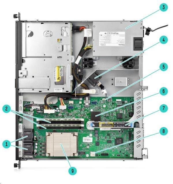 HPE PL DL20G9 E3-1220v6 (3.0G/8M/4C/2400) 1x8Gu B140i SATA 2LFF HP 1x290W SFRails 1/1/1 1U (38.22 cm)