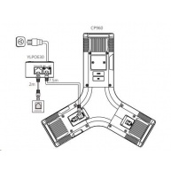Yealink YLPOE30 PoE adaptér, 2x 10/100/1000 PoE porty